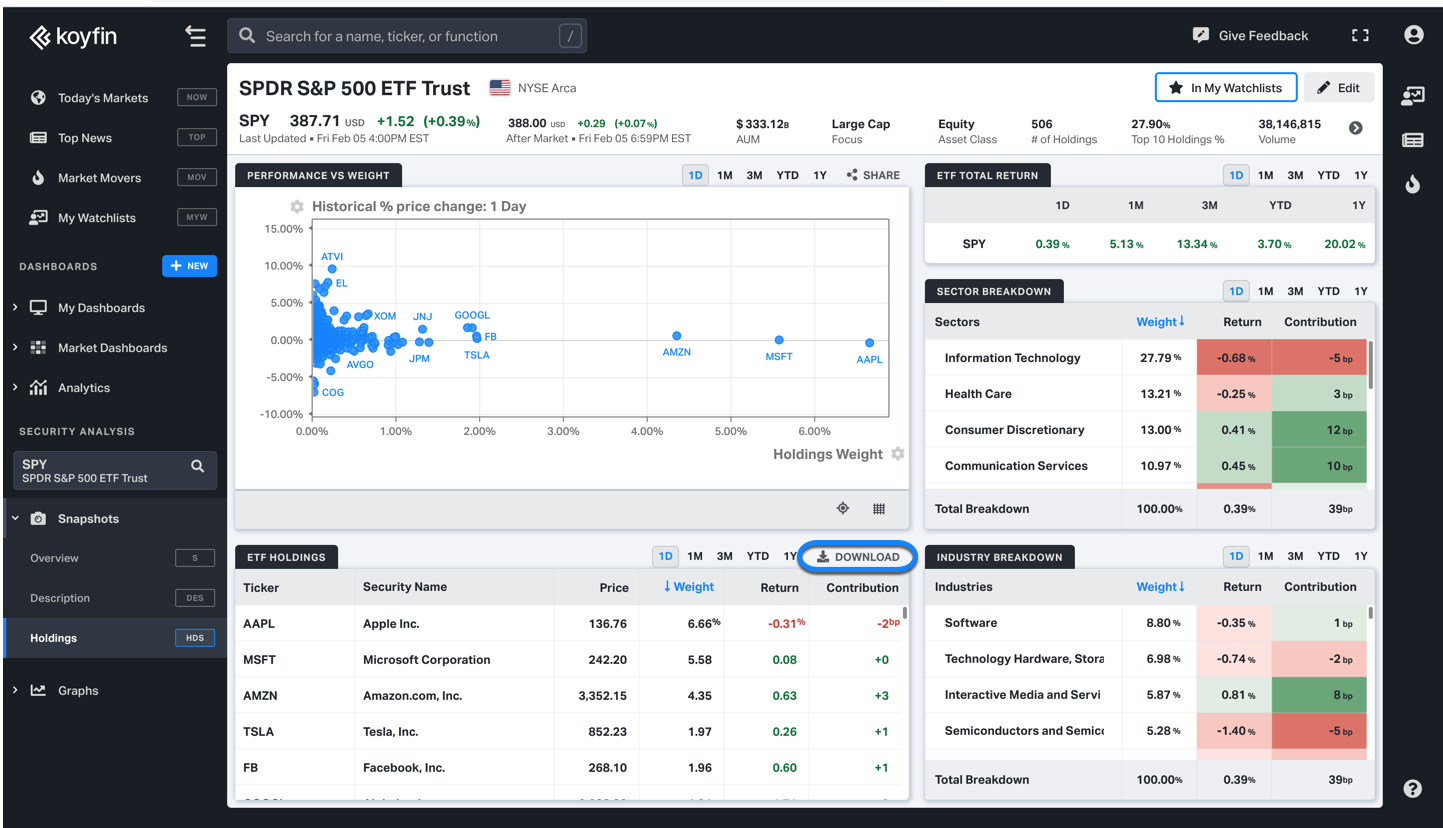 Download the ETF holdings to CSV on Koyfin