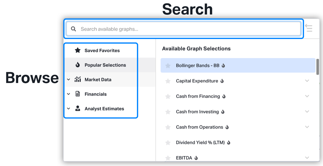 Search for specific data series on Koyfin