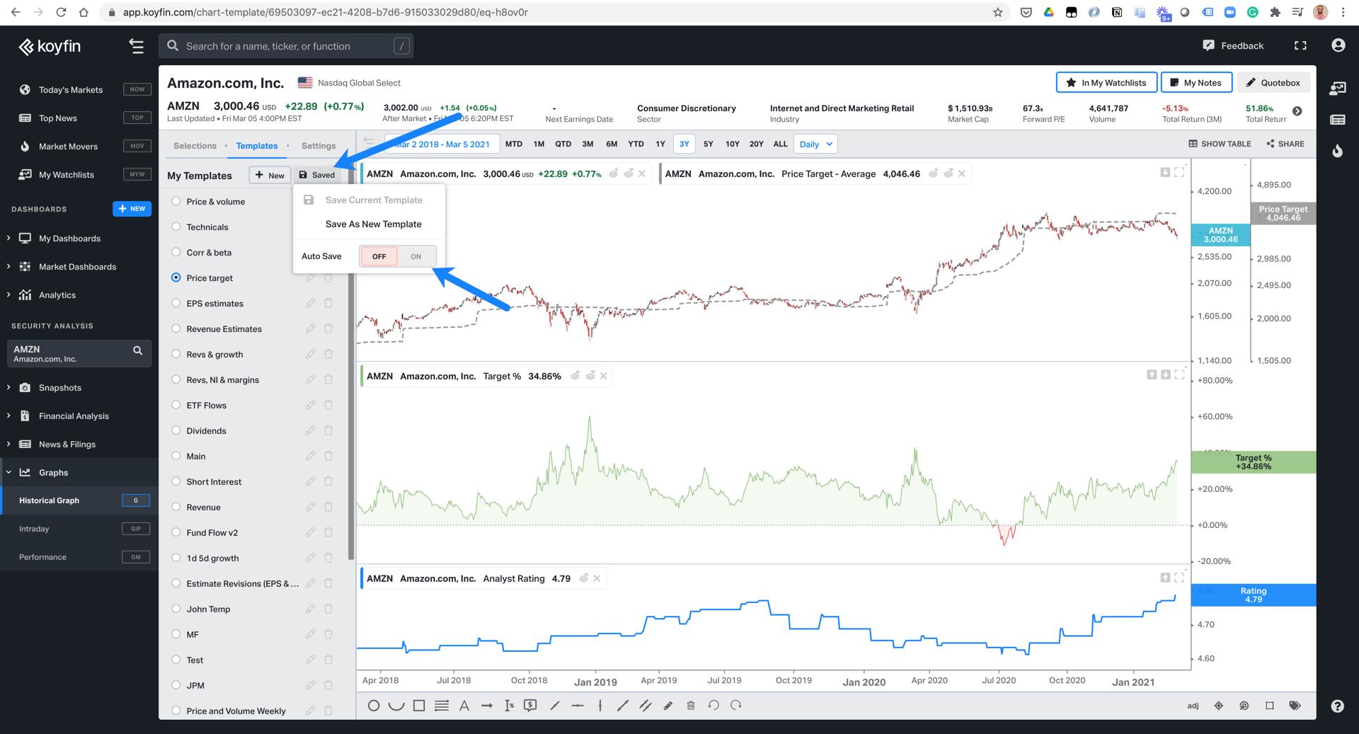 Auto-save chart template on Koyfin